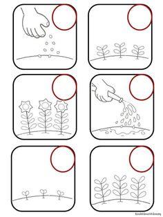 Preschool Education, Kindergarten Science, Kindergarten Worksheets, Preschool Crafts, Teaching Kids, Kids Learning, Elementary Science, Spring Activities, Science Activities