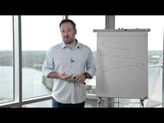 646aa68af83 Mike Dillard - YouTube Video 1 of 7  How to Build Your Business