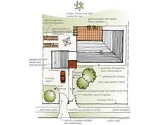 Accessible Design tips from Branz. Building Systems, Pathways, House Design, Tips, Architecture Design, Walking Paths, Home Design, Walkways, Home Design Plans
