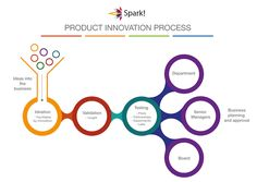 No more excuses: turning innovation into action | The Bookseller