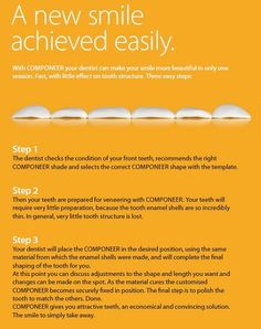 The revolutionary veneer system achieving a new smile in a day