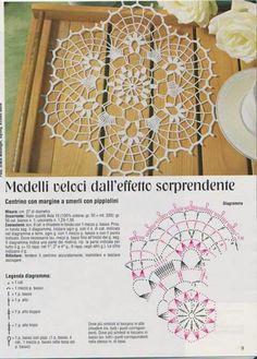 Crochet Edgings Patterns Patterns and motifs: Crocheted motif no. Crochet Dollies, Crochet Art, Crochet Round, Crochet Home, Thread Crochet, Crochet Motif Patterns, Crochet Designs, Crochet Dreamcatcher, Crochet Circles