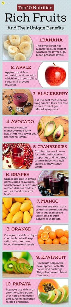 top 10 nutrition rich fruits and their unique benefits not many of us realize the importance of fruits and their nutritional value
