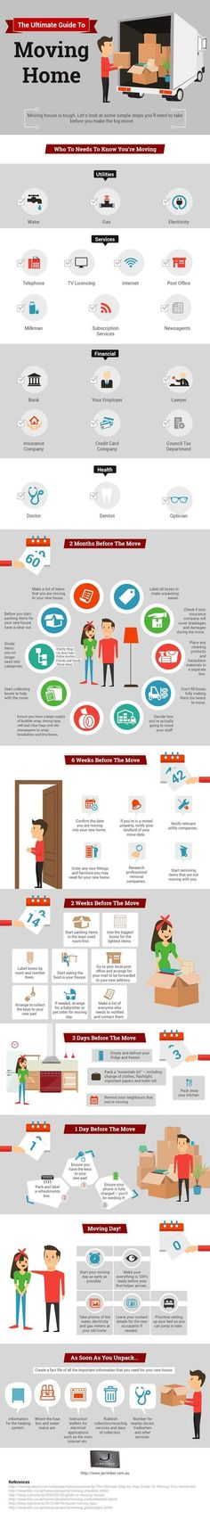 As the infographic below outlines, separating essential items from non-essential items is crucial as it is not realistic to have everything packed away weeks before you move. Keeping a detailed list of what you have packed into every box will make unpacking far less overwhelming. Big Move, Staying Organized, Infographic, Simple, Tips, Infographics, Advice, Organization Ideas, Counseling