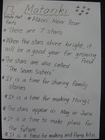 Here is some more learning that we have done for Matariki (the Maori New Year). We read a book about Matariki and used our White Hat Thinki. Teaching Materials, Teaching Resources, Teaching Ideas, Maori Legends, Learning Games For Kids, Art Classroom, Classroom Ideas, Anzac Day, Maori Art