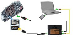 New Super Version BMW ICOM A2+B+C Diagnostic & Programming Tool with Software performance better than BMW ICOM, have newest software version 2014.07, provide you best service for BMW car repair.