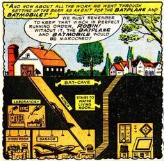 Batcave, why I love thee! by the Dork Villain Names, Wayne Enterprises, Batgirl Costume, Wayne Manor, Hydroelectric Power, Book And Frame, Winning The Lottery, Batcave, Detective Comics