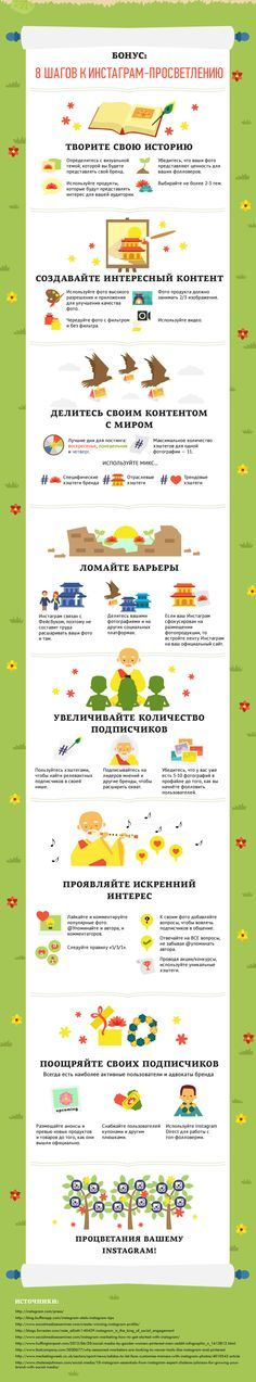 инстаграм инфографика