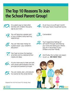 Let parents know why it is important for them to volunteer! Download from our File Exchange