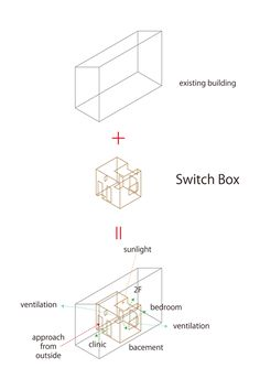 naf Architect & Design Inc | Switch Box in House