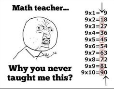 Multiplication This is awesome! My mom taught me this growing up and I am now teaching my daughter it. My own math teacher at the time didn't even realize it until I showed her one day what Mom had shown me. :-) Make math easier for your kiddos! Math Teacher, Teaching Math, Math Tutor, Teacher Quotes, Math Class, Math Quotes, Teacher Funnies, Mathematics, Kids Learning