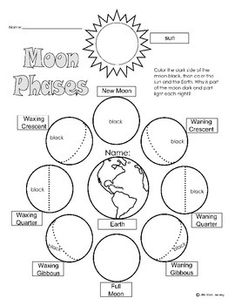 Good for science regarding the solar system, Earth, sun, moon, or a space theme. This includes a coloring worksheet with the accurate names for the phases of the moon. The 16 page mini book easily explains how the moon phases work. Sight word rich.