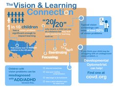 Learning Problems - College of Optometrists in Vision Development (COVD)
