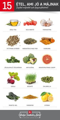 Health 2020, Doterra, Healthy Lifestyle, Health Fitness, Food And Drink, Healthy Eating, Herbs, Wellness, Healthy Recipes