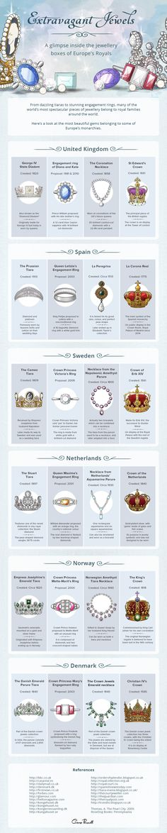 Inside Europe Royalty Jewelry Boxes Infographic