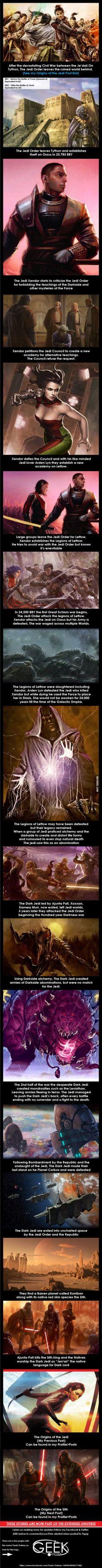 The Origins of the Dark Jedi (Star Wars History)...