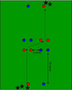 Speed is integral to both the physical demands of soccer and the physical demands we must train in our players. Here is one speed training session from the Best of Amplified Soccer Training Volume Soccer Drills For Kids, Soccer Practice, Youth Soccer, Soccer Tips, Golf Tips, Soccer Stuff, Soccer Training Program, Soccer Coaching, Training Programs