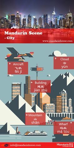 City Vocabulary in Chinese.For more info please contact: bodi.li@mandarinhouse.cn The best Mandarin School in China.