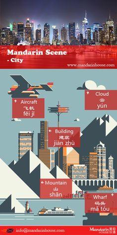 City Vocabulary in Chinese.For more info please contact: bodi.li@mandarinhouse.cn The best Mandarin School in China.
