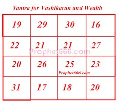 The Yantra described in this post is a Talisman that simultaneously gives three very important benefits to the practitioner. These three benefits ar… Vedic Mantras, Hindu Mantras, Buddha Quotes Tattoo, Astrology Chart, Vedic Astrology, Sacred Geometry Meanings, Feng Shui, All Mantra, Tantra Art