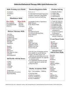DBT Skills Quick Reference List -  Rachel Gill (c) 2013, ref. Dr. Marsha M. Linehan, Skills Training Manual for Treating Borderline Personality Disorder (c) 1993 Guilford Press