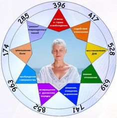 The Ancient Solfeggio Scale Reiki, Dna, Solfeggio Frequencies, Les Chakras, Healing Codes, Nova Era, Switch Words, Healthy Mind And Body, Sound Healing