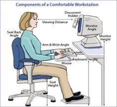 Having the proper neck posture when sitting at a computer I cervical neck ranges of motion I Tips for neck pain relief while at work Coaching, The Computer, Computer Workstation, Posture Exercises, Neck Pain Relief, Healthy Eyes, Workplace Safety, Care Logo, Improve Posture