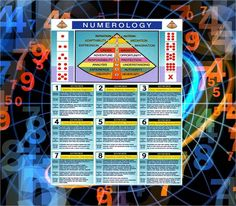 Numerology life path 7 and 9 compatibility photo 3