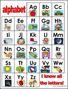 Alphabet Chart Color And B W
