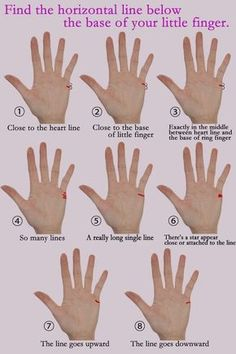 Marriage line Palmistry