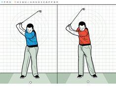 Golf Club Grips, Golf Pride Grips, Golf Bags For Sale, Golf Apps, Best Golf Clubs, Golf Videos, Golf Club Sets, Golf Putters, Golf Tips For Beginners