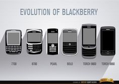 Evolution of Blackberry cell phone, from 7700 model to Torch 9860. These phone vectors are perfect to use in infographics related to mobile technologies, or any Blackberry-related promo. High quality JPG included. Under Commons 4.0. Attribution License.