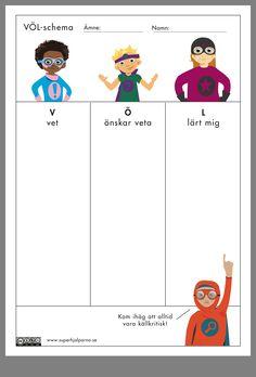 Learn Swedish, Swedish Language, Teaching Schools, Classroom Inspiration, Teaching Materials, Kids And Parenting, Preschool, Teacher, Education