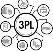 Tips on Hiring a Third Party Logistics Company Supply Chain Process, Managed It Services, Key Player, Packaging Supplies, Third Party, Online Marketing, Online Business, Management, Things To Come