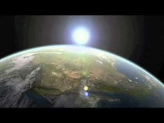 ▶ Conduction Convection Radiation - YouTube