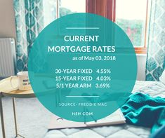 See today's mortgage rates from lenders in your area. Get the best mortgage rates by comparing mortgage rates for 30 year fixed, 15 year fixed & ARM mortgages. Best Mortgage Lenders, Mortgage Loan Officer, Mortgage Companies, Current Mortgage Rates, Mortgage Interest Rates, Best Interest Rates, Refinance Mortgage