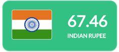 INR at 67.46 against the US dollar: http://www.usdexplorer.com/ #indiansinusa #remittance