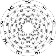 """The Ancient Solfeggio Frequencies are a """"lost"""" set of harmonic tones that have… Solfeggio Frequencies, Ledoux, Templer, Sound Healing, Crop Circles, Brain Waves, Nikola Tesla, Music Theory, Sacred Geometry"""