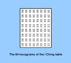 I Ching table