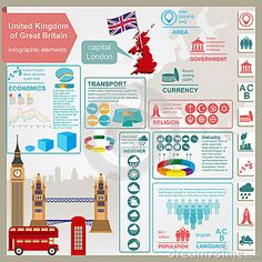 United Kingdom of Great Britain infographics, statistical data,