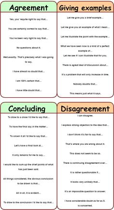 Useful Phrases: Opening, Continuing, Opinion, Contrasting, Agreement… Essay Writing Tips, English Writing Skills, Academic Writing, Teaching Writing, English Vocabulary, Essay Tips, Ielts Writing Task 2, English Prepositions, Improve Vocabulary