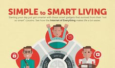 Simple to Smart Living #infographic