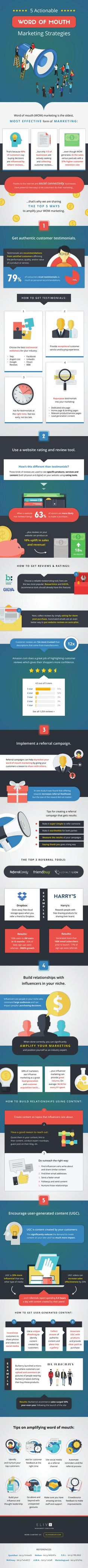 5 actionable word of mouth marketing strategies #infographic