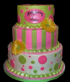 Kids Cakes | Pictures of Cakes
