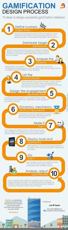 10 steps to design successful gamification initiatives  Gamification design process BABEL.
