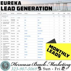 323-907-5069 Eureka SEO Internet Marketing Design and programming together drives sales and appointments for business growth.  #SeoEureka #EurekaSeo #InternetMarketingEureka #EurekaInternetMarketing #MarketingEureka #EurekaMarketing #SearchEngineOptimizationEureka #EurekaSearchEngineOptimization #Eureka #HermosaBeachMarketing East Palo Alto, Hermosa Beach, Exeter, Business Names, Lead Generation, Search Engine Optimization, Internet Marketing, Seo, Competition