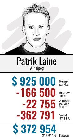 Patrik Laine NHL-palkat - illustration @ Stina Tuominen