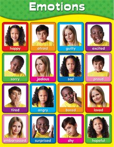children's emotions | Used in a poster Cachedfeelings chart, mood and understand human ...
