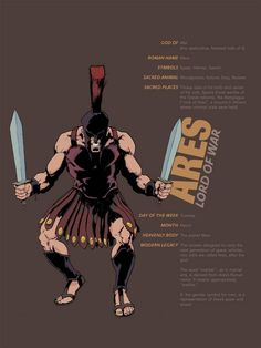 Cool infographic on Greek Gods - Imgur Greek Gods And Goddesses, Greek And Roman Mythology, Lord Of War, Roman Gods, Les Religions, Ancient Greece, Olympians, Archetypes, Mythical Creatures