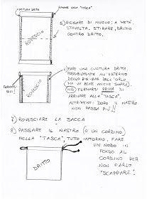 Sacchetti Stoffa Per Asilo.42 Fantastiche Immagini Su Idee Per Set Asilo Fabrics Sewing E